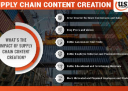 Supply Chain Content